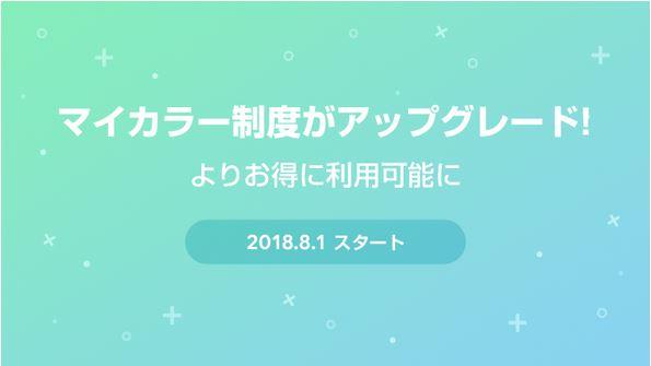 【LINEポイント】LINE Payの制度変更に翻弄されながらも、2019年7月31日までは活用決定!