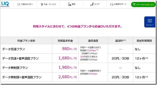 UQ mobile 料金
