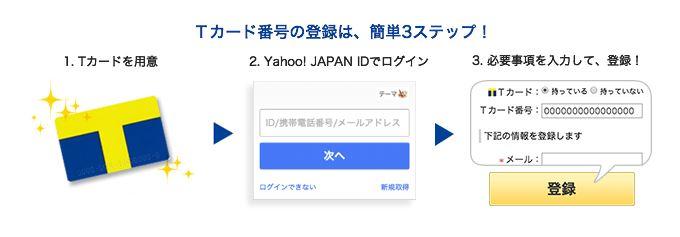 【Tポイント】TポイントとYahoo! JAPAN IDを紐付る方法