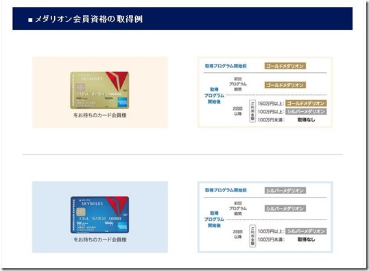 Delta AMEX 資格条件