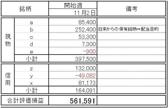 20181102 保有資産評価管理表
