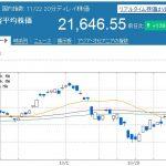 【株式投資】2018年11月4週の状況