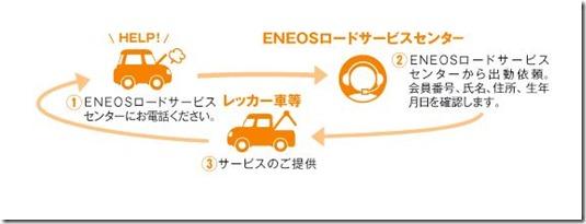 ロードサービスイメージ
