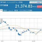 【株式投資】2018年12月2週の状況