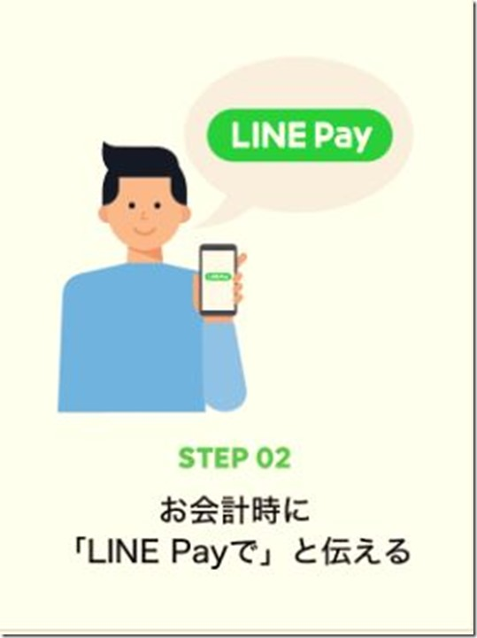 コード支払の3ステップ2