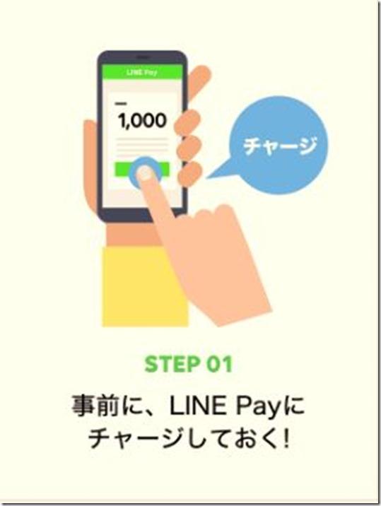コード支払の3ステップ1