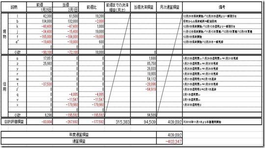 20190201 損益計算表