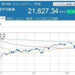 【株式投資】2019年3月3週の状況