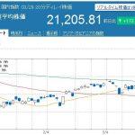 【株式投資】2019年3月4週の状況